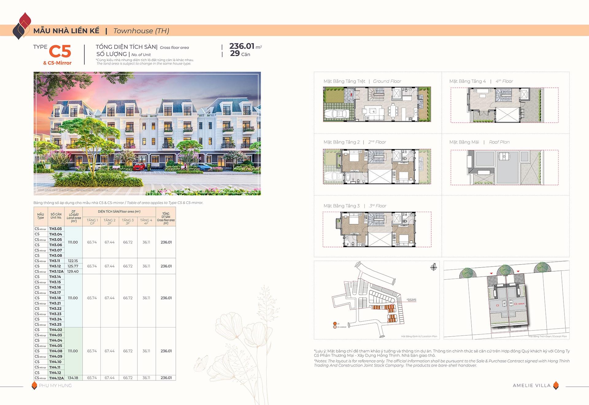 Dự án Amelie Villas Nhà Bè – Phú Mỹ Hưng